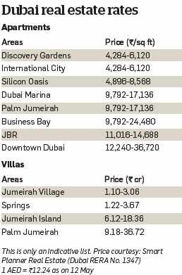 Indian buyers heading for Dubai to buy property amid falling pricesIndian buyers heading for Dubai to buy property amid falling prices
