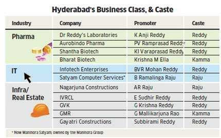 Hyderabad Zindabad: City to thrive & survive whatever be its