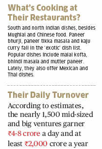 The Cheliyas: Close-knit community with thriving restaurant chains