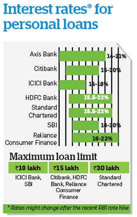 Need money loan shark image 8