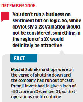 Why Subhiksha Trading Services collapsed