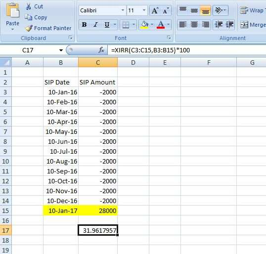How to calculate SIP returns