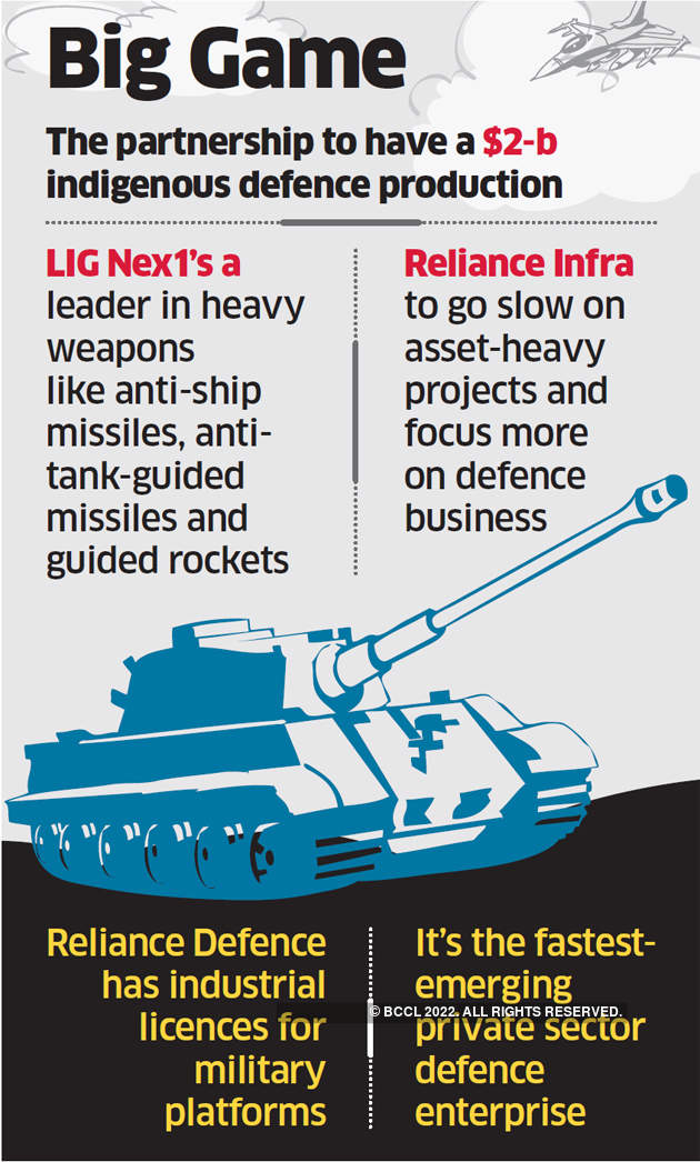 Reliance Defence Limited Reliance Defence Signs Pact With South