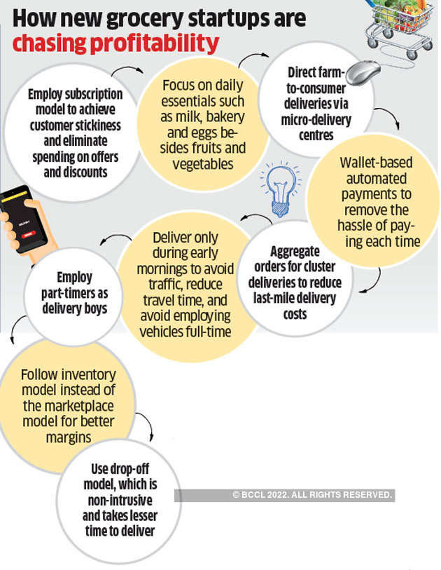 Bigbasket: Grocery startups: Subscription-based services may