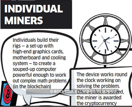 cryptocurrency mining vs minting