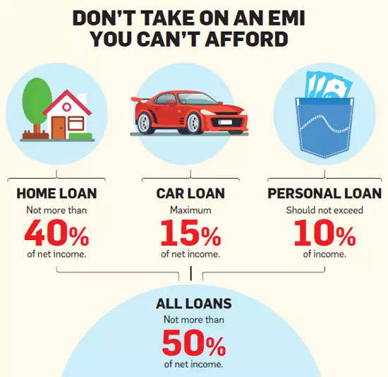 Loan: बैंक से लोन लेने में इन 5 बुनियादी