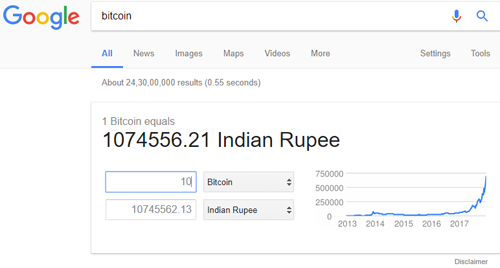 Bitcoin Price Chart Google Gives