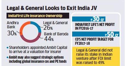 IndiaFirst Life Insurance Company