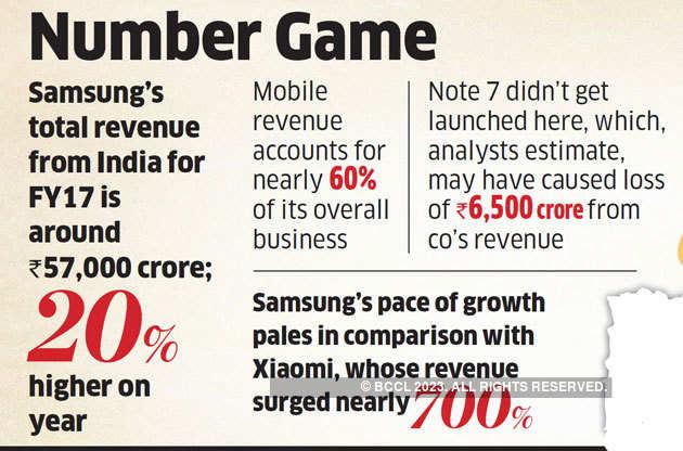 Samsung-graph-1