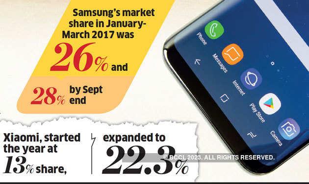 Samsung-graph-2