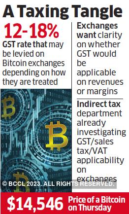 bitcoin trading gst