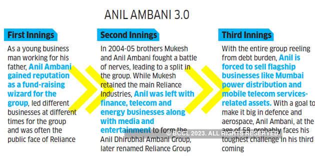 Anil Ambani 3.0
