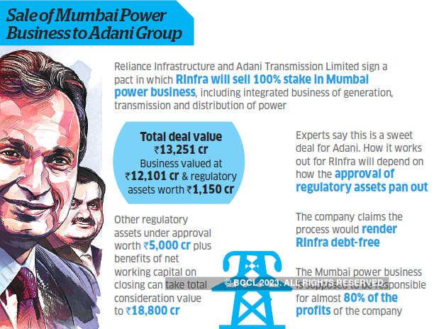 Sale of Mumbai Power