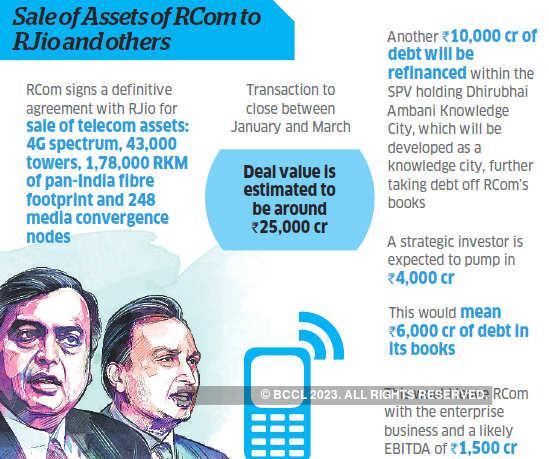 Sale of Asset of RCom