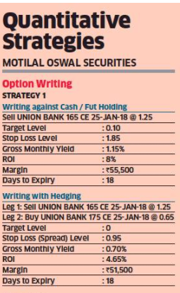 stocks: Top quant strategies for the week - The Economic Times