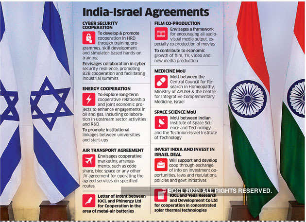 Narendra Modi: India, Israel ink nine pacts on cyber