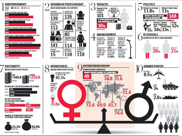 ETWomensForumGraph