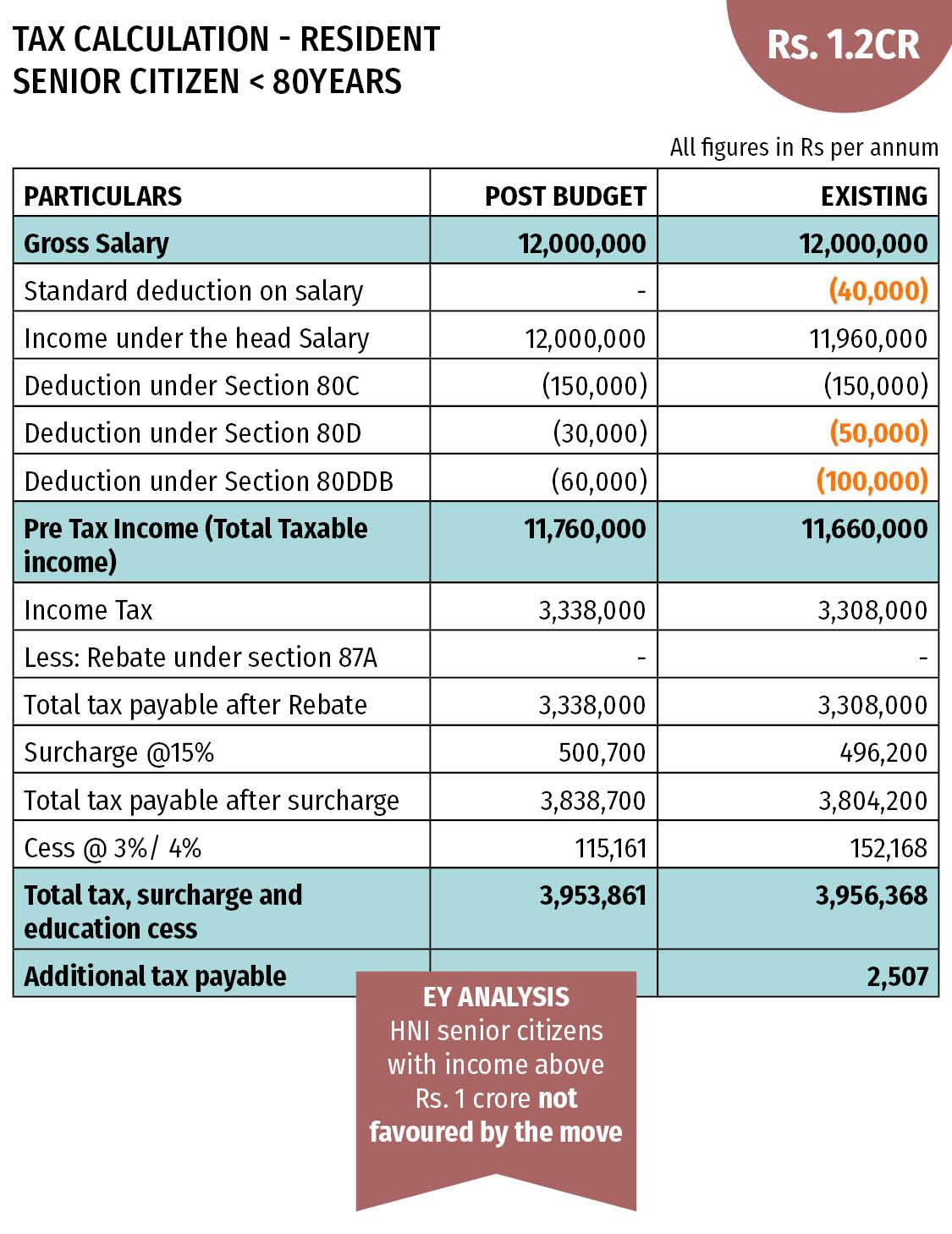 online tax calculator 2019-19