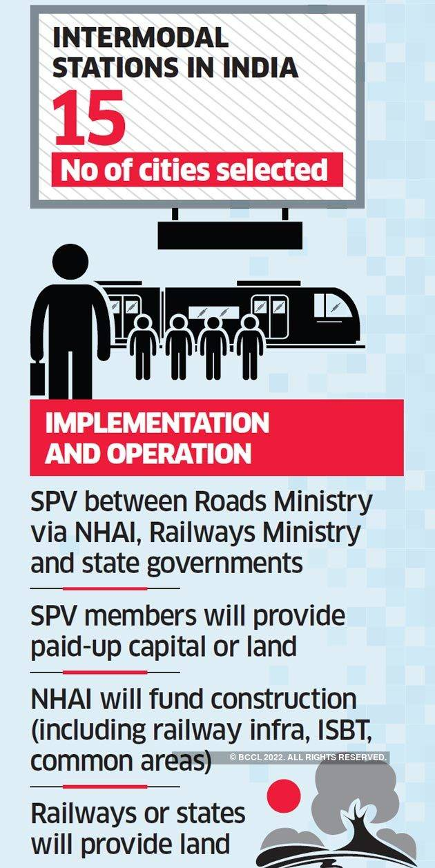 Rapid Transit System: First 2 intermodal stations to come up