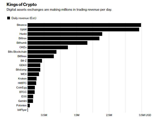 exx bitcoin