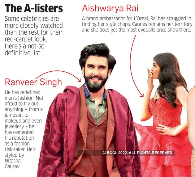 How Celebrity Sightings On The Red Carpet Drive The Business Of Designers The Economic Times