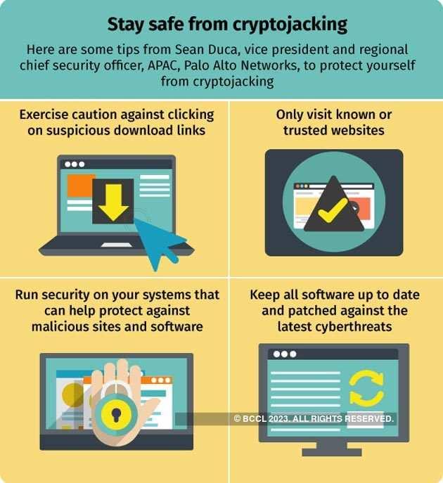 Crypto-graphic