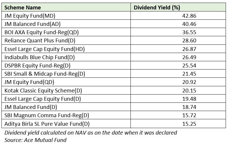 what is dividend in mutual fund