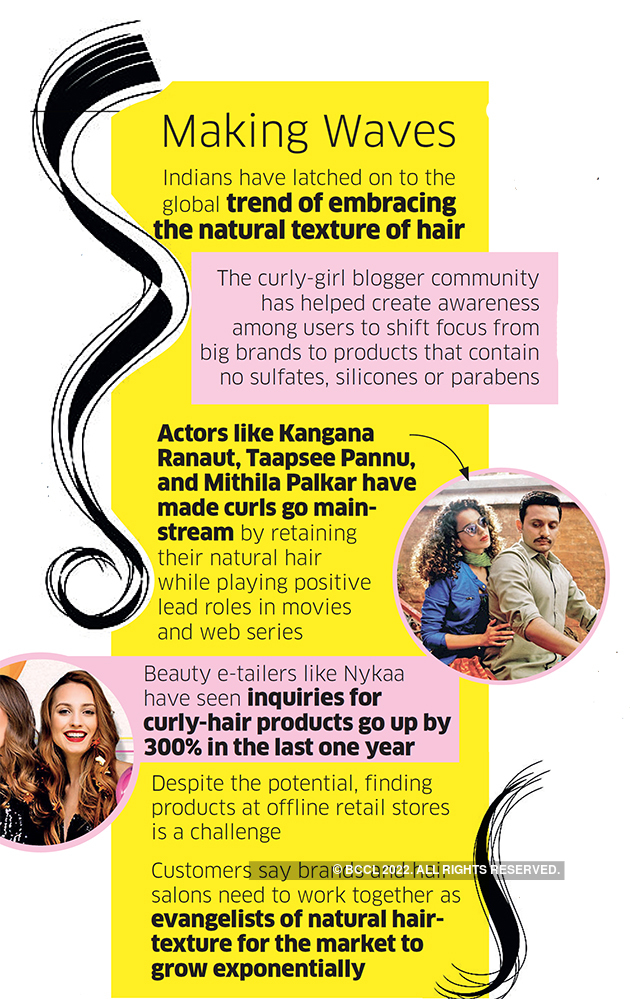 Curly Hair India S Latest Acceptance Of Curls Lead To The Emergence Of A Rs 200 Crore Industry The Economic Times