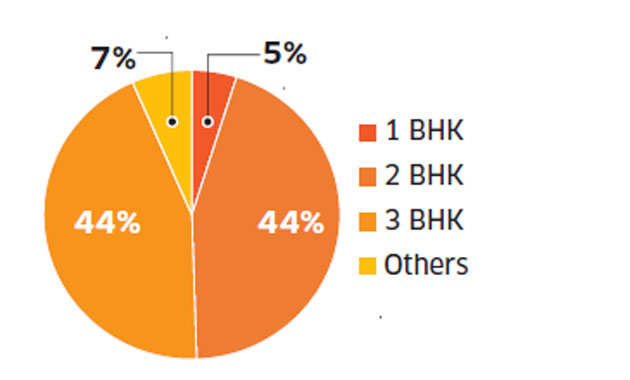 BHK-preference