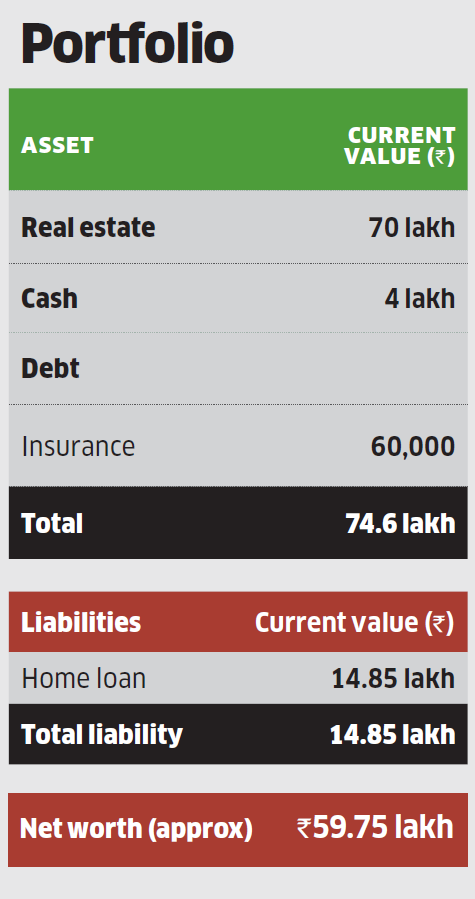 Family Finance: Kawathekars need to start investing their