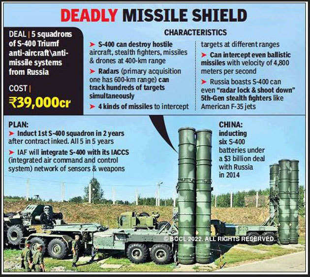 India-Russia missile deal