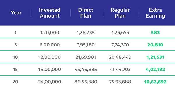 How to directly invest in mutual funds bloomberg investment competition
