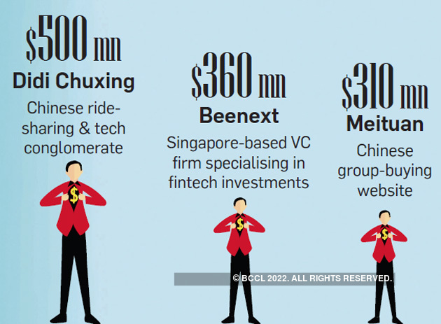 Venture capitalists rethink big bets on china college football betting lines 2021 week 1