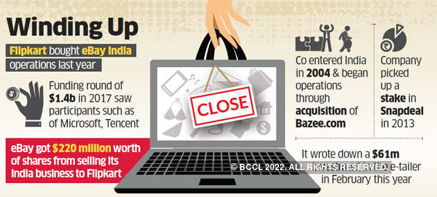 Flipkart Ebay Flipkart To Close Ebay In Sell Used Goods At New Bay The Economic Times