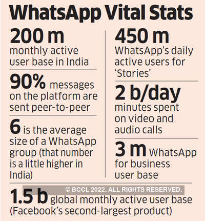 whatsapp-numbers