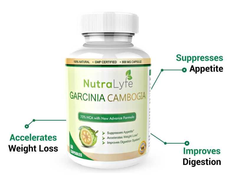 5 Reasons Why 'Nutralyfe Garcinia' is the Miraculous
