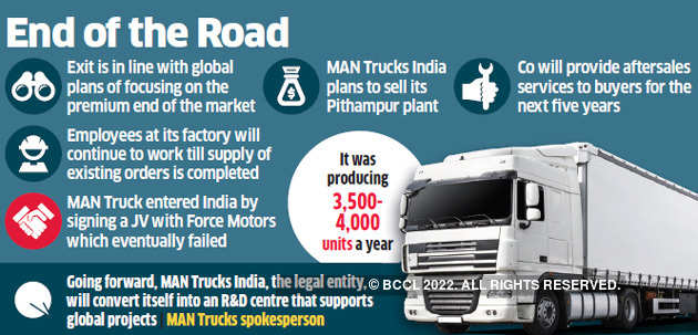 Volkswagen Group owned MAN Trucks exits Indian market - The