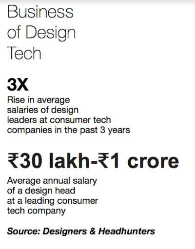 These Two Companies Have Hugely Influenced India S Internet Design Ethos The Economic Times