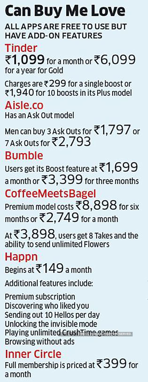 beste indiske online dating appsWest Indian Dating Sites