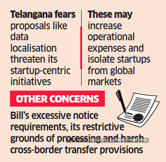 Telangana's fear over Data Protection Bill