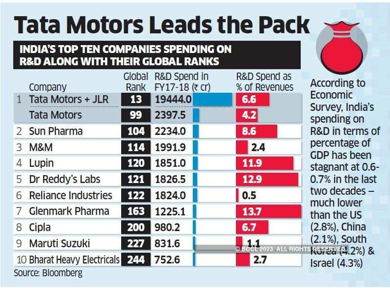 Tata Motors snip 1