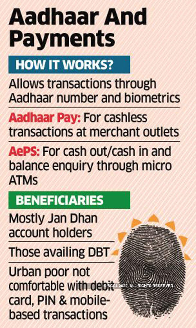 Aadhaar and Payments