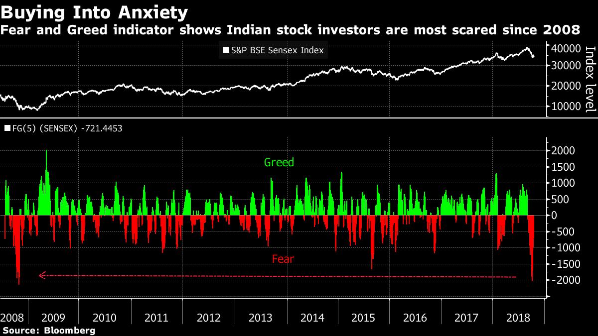Hedge fund snip