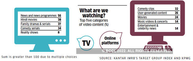 entertainment industry: A look at the structural shift in