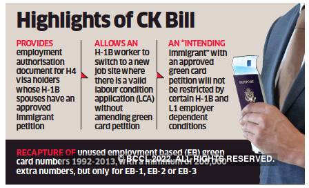 US elections to decide fate of bill seeking better terms for H-1B