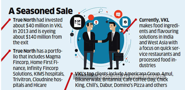 True North puts VKL stake on sale, eyes Rs 1,000 crore deal