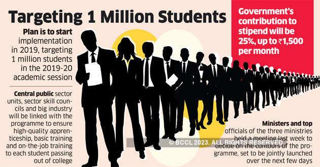 Employment News: Modi govt about to roll out a mega jobs programme