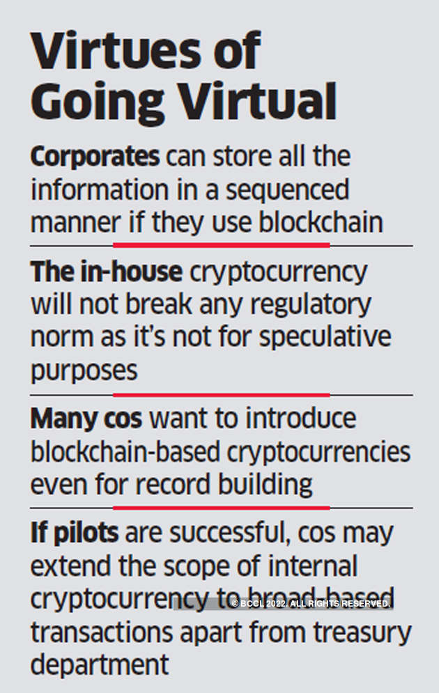 use of cryptocurrency in india