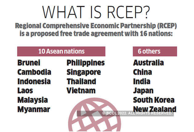 What Is Stopping India From Joining Rcep Trade Deal The Economic