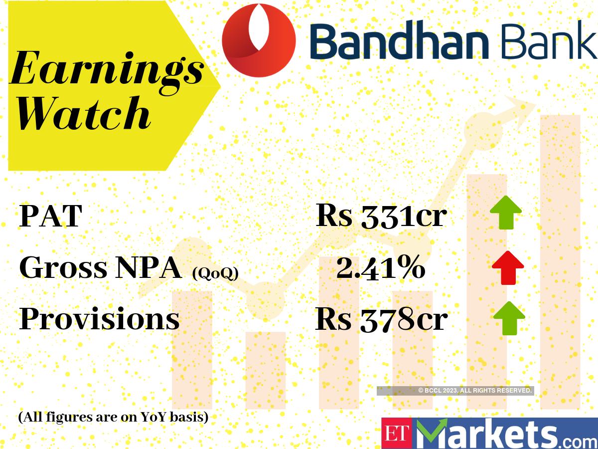 Bandhan snip 1